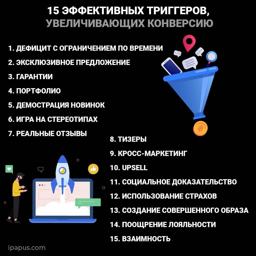 15 эффективных триггеров