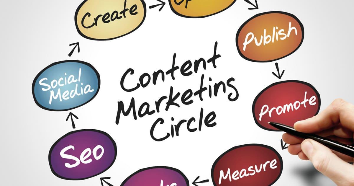 Контент-маркетинг и нативная реклама в чем разница Что эффективнее