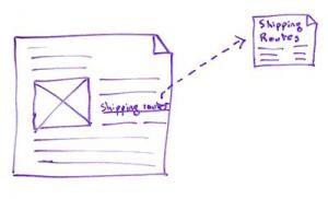 Практические советы по работе с внутренними ссылками