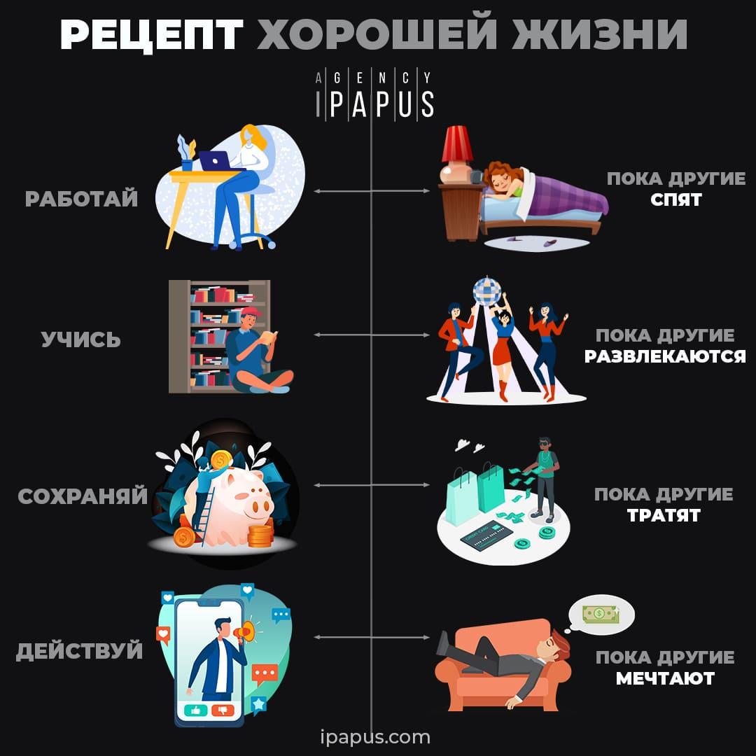 Рецепт хорошей жизни